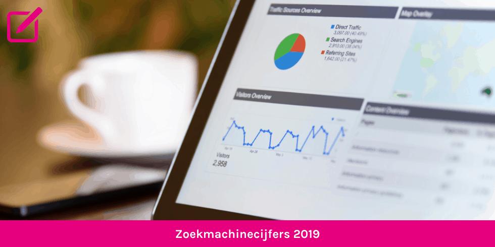 Zoekmachine Cijfers 2019