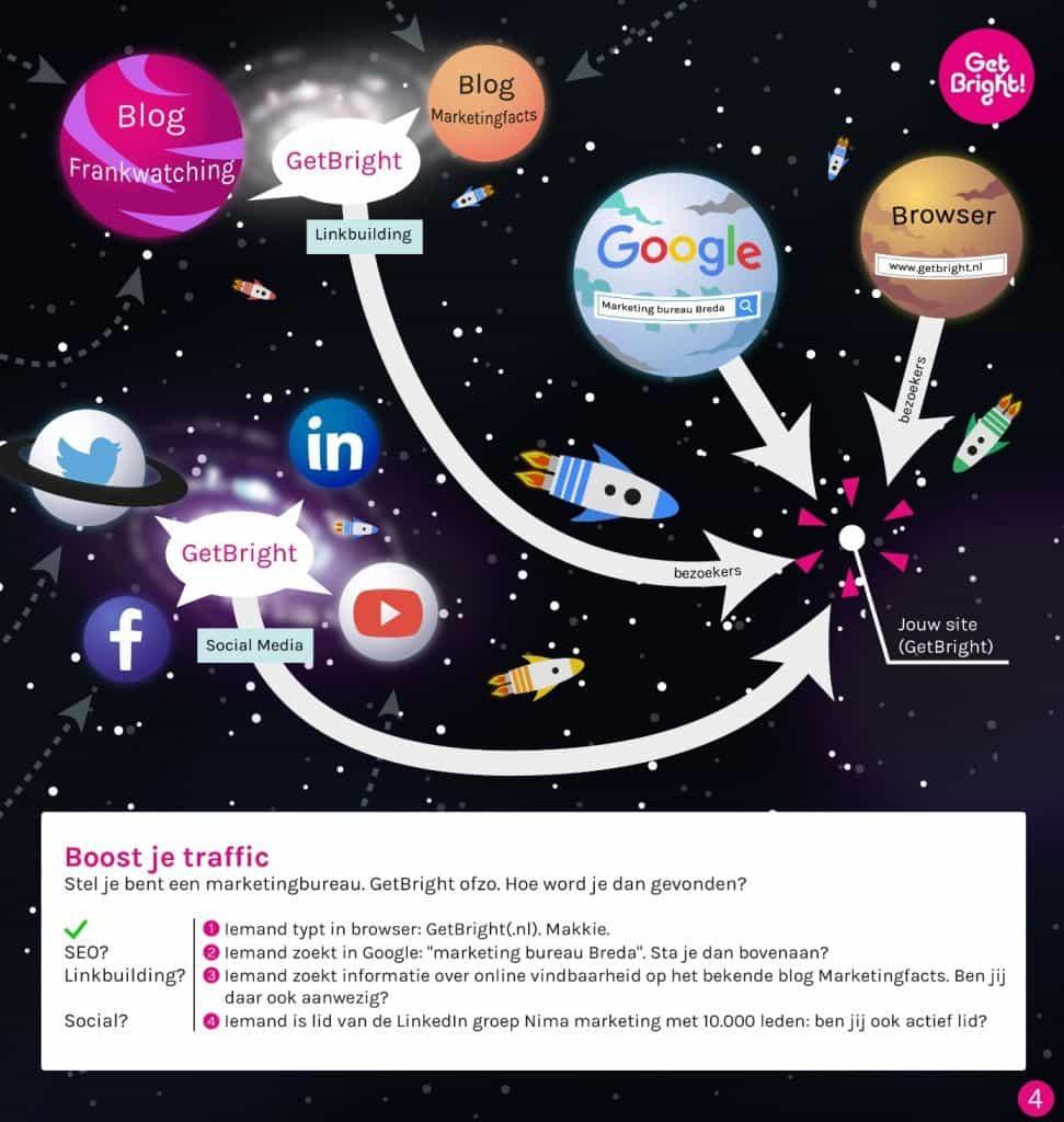 online-marketing-4