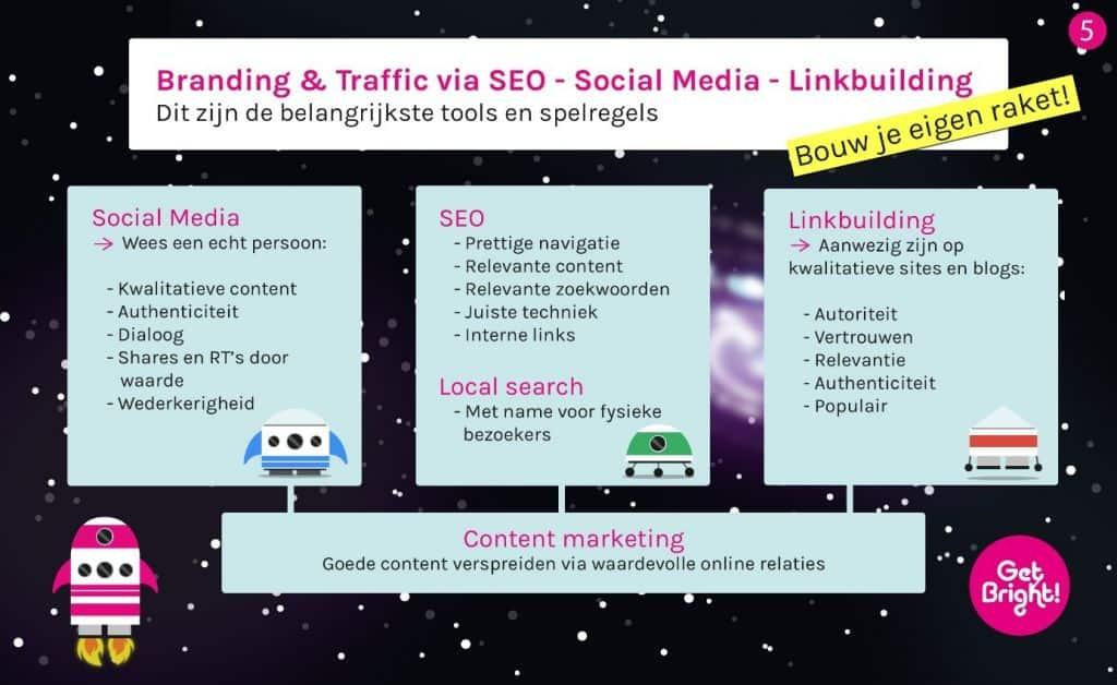 online-marketing-5